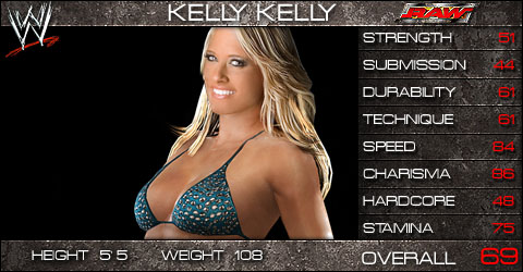 After an ugly break-up with Mike Knox, Kelly clinged to a pair of equally ...