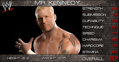 www mr kennedy vs: